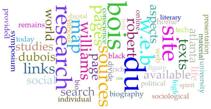 Cirrus word cloud of webdubois.org index page (Voyant Tools)