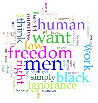 Cirrus Word Cloud of Du Bois's IFRE, SBFI, & ATTC (Voyant Tools)